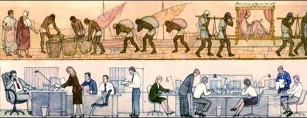 Evoluția sclaviei